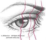 Глубина глаза