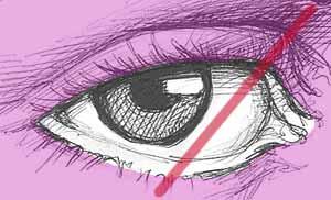 Нарисовать глаз простым карандашом